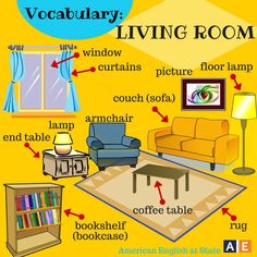 Attractive Vocabulary : Living Room. English ... Part 5