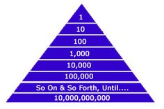 What exactly is a pyramid scheme? Read on.