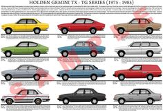 Holden Gemini range - Google Search