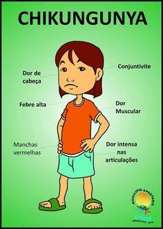 Cartaz Sintomas do Chikungunya