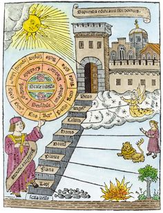Woodcut from Ramon Lull, Liber de ascensu et descensu intellectus, Valencia, 1512 Magnum Opus, Tarot, Spiritual Manifestation, Sacred Geometry Symbols, Stippling Art, Alchemy Art, Esoteric Art, Occult Art, Watercolor Illustration