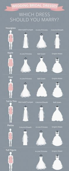 """Wedding Etiquette Wedding Etiquette,Hochzeit We're here to help you pinpoint the wedding dress silhouette that brings out your best. Let us match you with the perfect dress silhouette to help you say """"I do. Dream Wedding Dresses, Bridal Dresses, Wedding Gowns, Party Dresses, Dresses Dresses, Fashion Dresses, Wedding Rings, Wedding Outfits, Evening Dresses"""