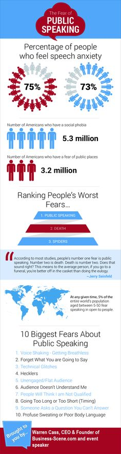 """Better off in the casket than doing the eulogy"" -- Great Seinfeld Quote about the Fear of Public Speaking, and a Great Infographic to Accompany It!"