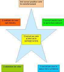 Imagine similară Classroom Management, Kids And Parenting, Activities, Motto, Children, School, Reading, Teachers, Rome