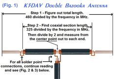 Build A Double Bazooka Ant. - K3DAV.com - Amateur Radio Operator