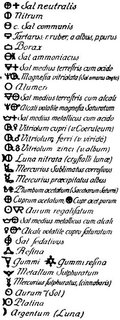 Alchemical and chemical symbols used by Scheele. Maleficarum, Alchemy Symbols, Magnum Opus, Practical Magic, Science, Book Of Shadows, Glyphs, Alchemist, Sacred Geometry
