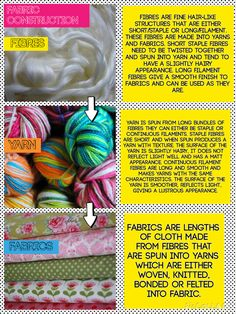 Fabric Construction   Fibre, Yarn & Faric Easy Sewing Projects, Sewing Hacks, Exam Revision, Textiles Sketchbook, Fibre And Fabric, Fashion Vocabulary, Year 7, Clothing And Textile, Sewing Class