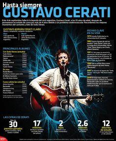 Este 4 de septiembre falleció la leyenda del rock #Argentino, GustavoCerati, a los 55 años de edad, después de permanecer en estado de coma por más de 4 años debido a un problema cerebrovascular.