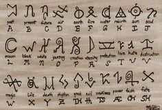 Magic_Rune_Aphabet_by_Mer_Kay_Zim_Gel
