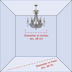 How To Size A Dining Room Chandelier 3 Easy Steps