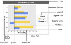 Introduction to Charts - General Interface Docs - General Interface