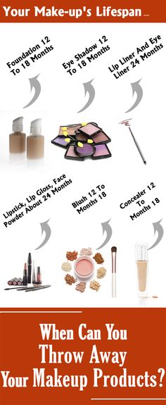 When Should You Throw Away Your Makeup Products?