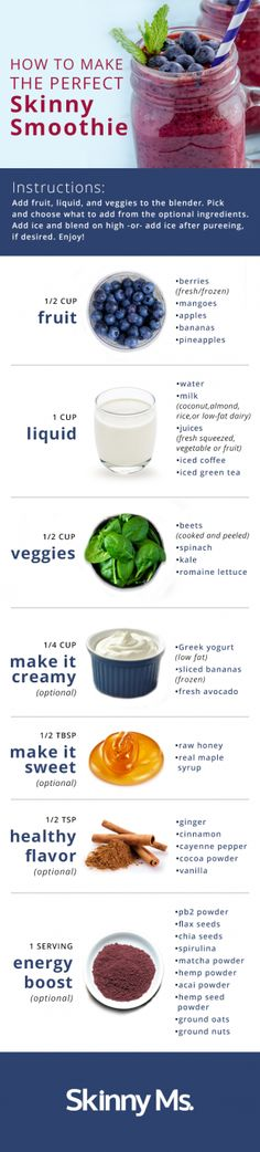 How to Build a Perfect Skinny Smoothie - Skinny Ms. Use non-dairy milk and banana or avocado in place of yogurt.