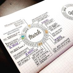 - this was a future planning hack I created in March which I've called the calendar wheel. I was inspired by something similar I found on the Moleskine website a few years back and wanted to give it my spin. I love mind mapping and my brain functions visually so this was something I toyed with and worked well. I basically wrote down all events, appointments, birthdays and connected them to the corresponding date/day on the wheel. Thinking of doing again for July and possibly selling some bla
