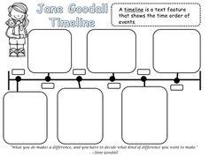 Biographical Timeline   Jane Goodall   the Jane Goodall Institute ...