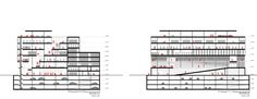 Gallery - Architects for Urbanity Win Competition for Varna Regional Library - 18