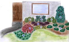 Foundation Garden Recipe