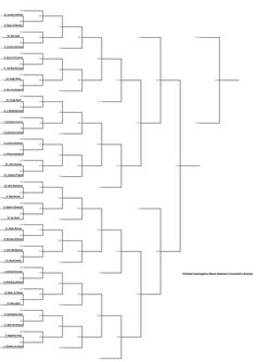 """""""The first round has been comeplete! Here is the updated bracket! Scroll below this post on my page to vote! We are currently in the Round of 32 and the First Consolation Round! Any big suprises? Let me know what you think! Christian Apologetics, Student Living, 1 Peter, What You Think, Twitter Sign Up, Thinking Of You, Let It Be, Big"""