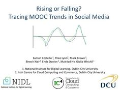 Rising or falling tracing mooc trends in social media
