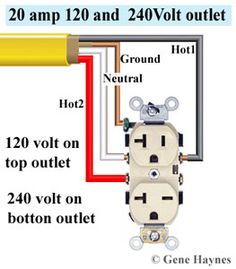 120 volt main lug subpanel Electric Pinterest Craft