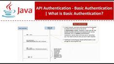 Java Tutorial, Coding, Programming