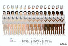 Everything 4 Writers – Skin Tones Human skin colours range from palest… - All For Hair Color Trending Different Skin Tones, Colors For Skin Tone, Skin Color Chart, Color Charts, Skin Color Palette, Palette Art, Human Skin Color, Skin Shades, Skin Mask