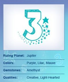 number 3 numerology # 28