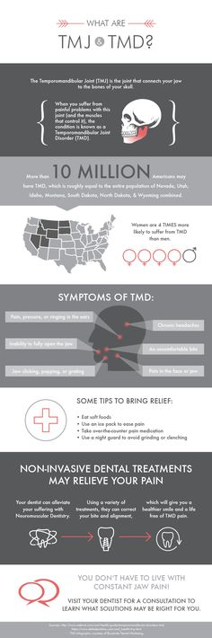 The temporomandibular joint, commonly referred to as TMJ, is the joint where your jaw connects with the temporal bones of your skull.Gregory E. Graber DDS, PLLC 10049 E. Dynamite Blvd, Suite 110 Scottsdale, AZ 85262 Phone: 480-513-6864