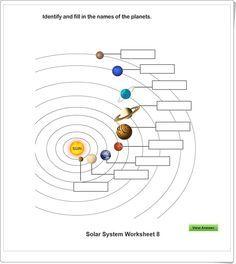 El Sistema Solar (Cookie.com)