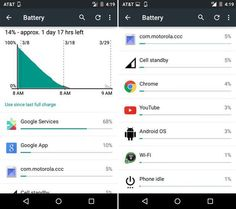 How to improve Battery life of smartphone : Figure out power hog apps