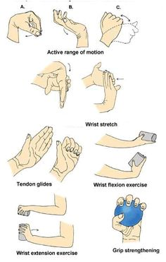 physiotherapy exercises for wrist - Google Search