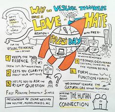 Oscar of Modelminds created a great visual for his keynote for Prezi Day 2013. So cool!