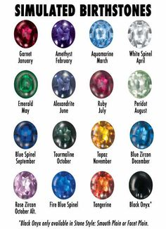 Official Birthstone Color Chart Birthdaybullseye Com
