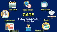 GATE Result 2020 - Indian Institute of Technology IIT Delhi Uploads Result, Score Card, Rank for Graduate Aptitude Test in Engineering GATE 2020 Admission Online Application Form, Online Registration, Exam Results, I Gen, Entrance Exam, Online Invitations, Apply Online, Important Dates, Scores