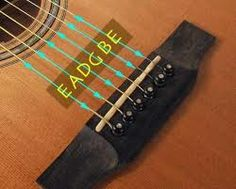 Online Guitar Lessons For Beginners Quick Tutorial On The Basics That Matter Beginner Guitar Lessons Guitar Notes, Music Guitar, Cool Guitar, Playing Guitar, Learning Guitar, Easy Guitar, Music Music, Basic Guitar Lessons, Online Guitar Lessons
