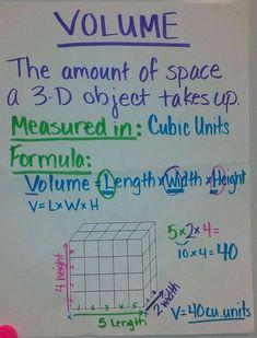 Math - Volume anchor chart for school. education by kristina Math Charts, Math Anchor Charts, Math Strategies, Math Resources, Math Tips, Preschool Activities, Fifth Grade Math, Fourth Grade, Math Measurement