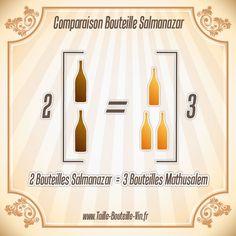 Comparaison entre la bouteille salmanazar et mathusalem