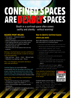 Dangers of Confined Spaces. How to identify them. A3 size Workplace Safety Poster.