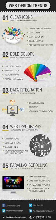 Latest Web Design trends. #WebDesign