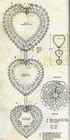 hearts diagram