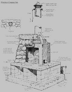 Backyard fireplace plans pizza ovens 28 Ideas for 2019 Outdoor Fireplace Plans, Outside Fireplace, Build A Fireplace, Backyard Fireplace, Outdoor Fireplace Designs, Outdoor Fireplaces, Cabin Fireplace, Outdoor Stove, Outdoor Rooms