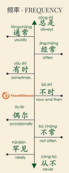 Japanese Language Learning, Chinese Language, Korean Language, Learn Mandarin, Mandarin Lessons, Learn Chinese Online, Write Chinese Characters, Chinese Pinyin, Chinese Alphabet