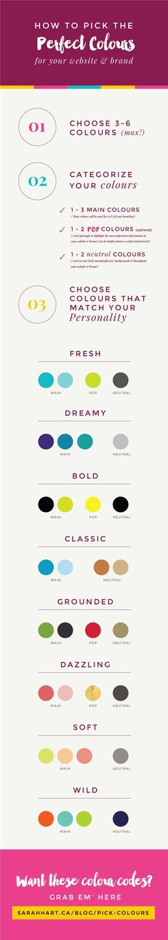 How to pick the perfect colours for your website & brand [infographic]
