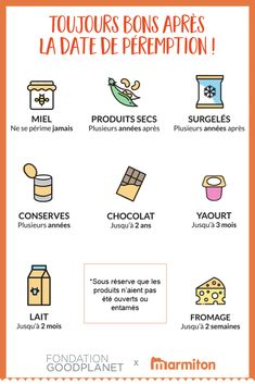 Some products posted as out of date remain consumable well after their expiry date! Here are the main foods involved. - Diet and Nutrition Homemade Body Care, Sixpack Training, Paleo Plan, Dad Advice, Food Journal, Diet And Nutrition, Cooking Time, Food Hacks, Good To Know