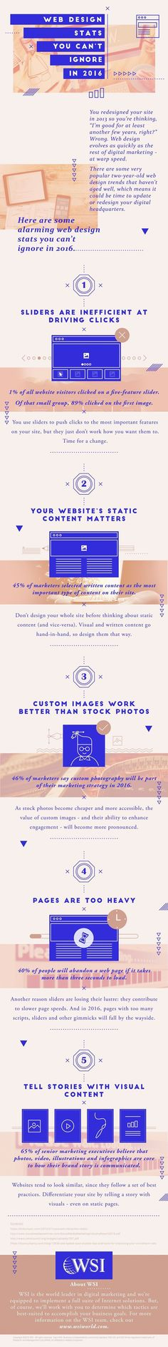 Web Design Stats You Can't Ignore in 2016 - infographic. Web Design. Opus Online.