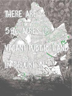 urban farming potential in brooklyn