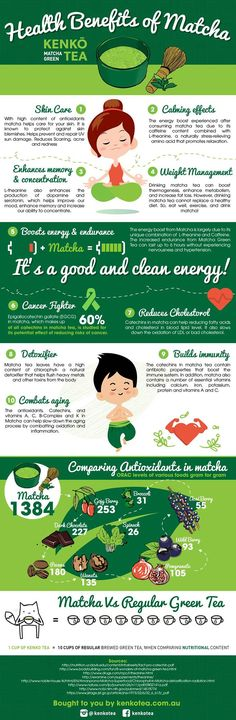 Green Tea health Benefits Infographic by Kenko tea I am really loving matcha tea!❤️Matcha Green Tea health Benefits Infographic by Kenko tea I am really loving matcha tea! Healthy Smoothie, Fruit Smoothies, Healthy Drinks, Matcha Green Tea Benefits, Matcha Green Tea Powder, Matcha Health Benefits, Benefits Of Matcha Powder, Matcha Tee, Matcha Drink