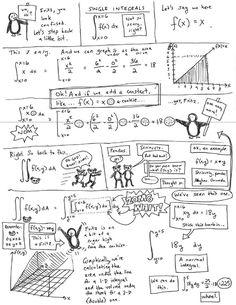 Gcse Math, Maths, Document Sharing, Calculus, Physics, Science, Education, Reading, Stuff Stuff