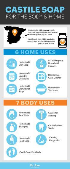 Castile soap guide - Dr. Axe www.draxe.com #health #holistic #natural