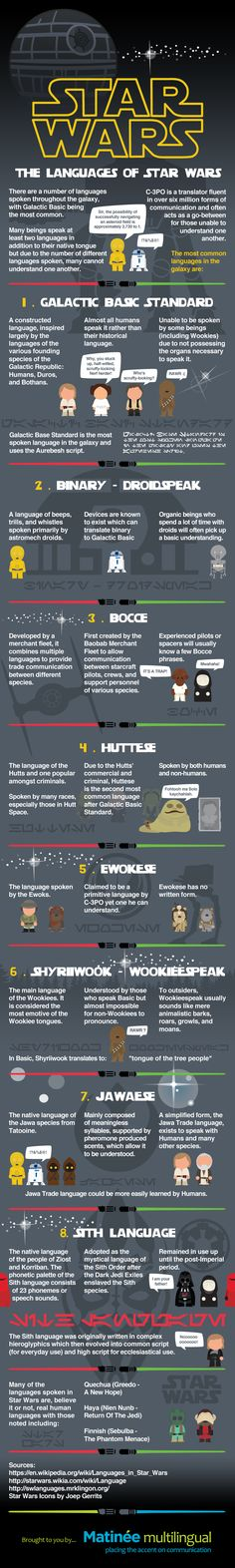 The Languages of Star Wars #infographic #Language #Entertainment